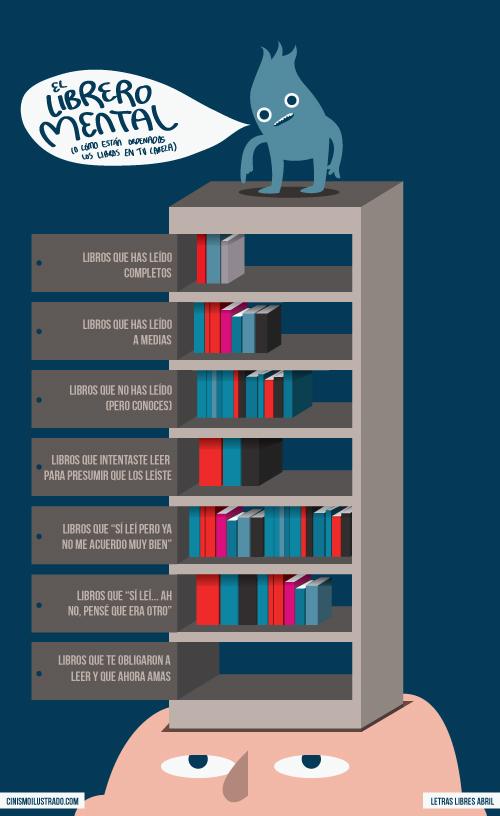 El librero mental