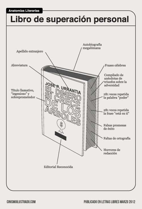 Anatomía de un libro de superación personal